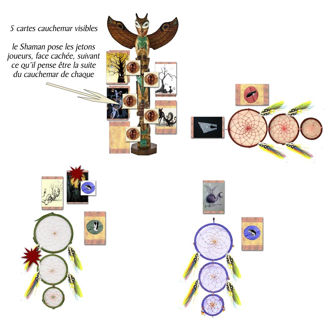 3 façons de datation des fossiles